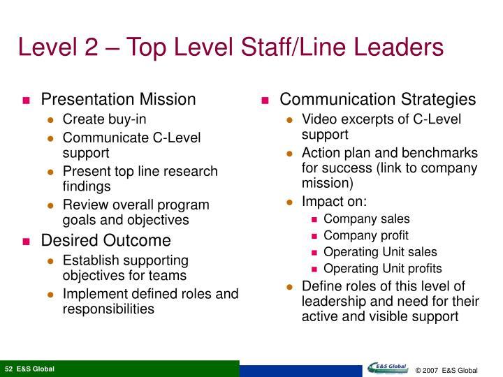 Presentation Mission