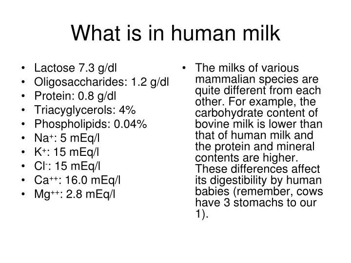 Lactose 7.3 g/dl