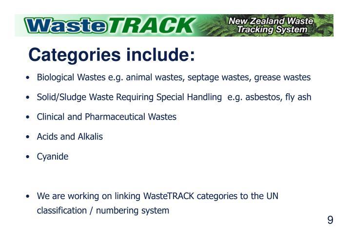 Categories include:
