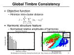 global timbre consistency
