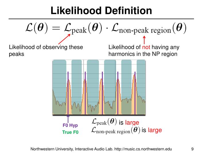 Likelihood Definition