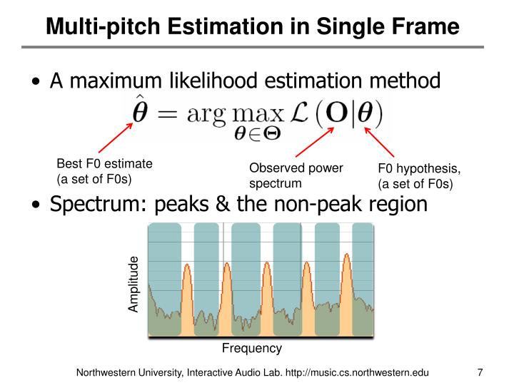 Multi-pitch Estimation in Single Frame