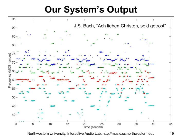 Our System's Output