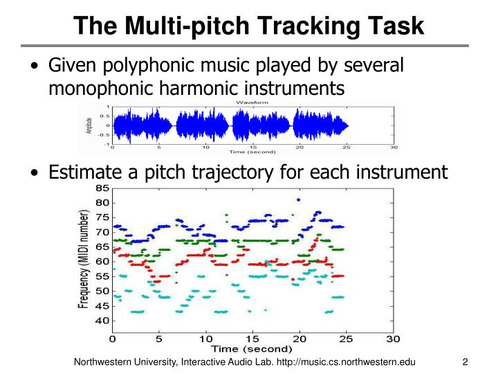 The multi pitch tracking task