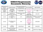 goes r requirements documents hierarchy