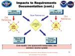 impacts to requirements documentation cont