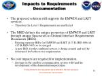impacts to requirements documentation