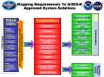 mapping requirements to goes r approved system solutions