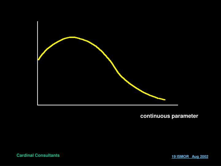 continuous parameter