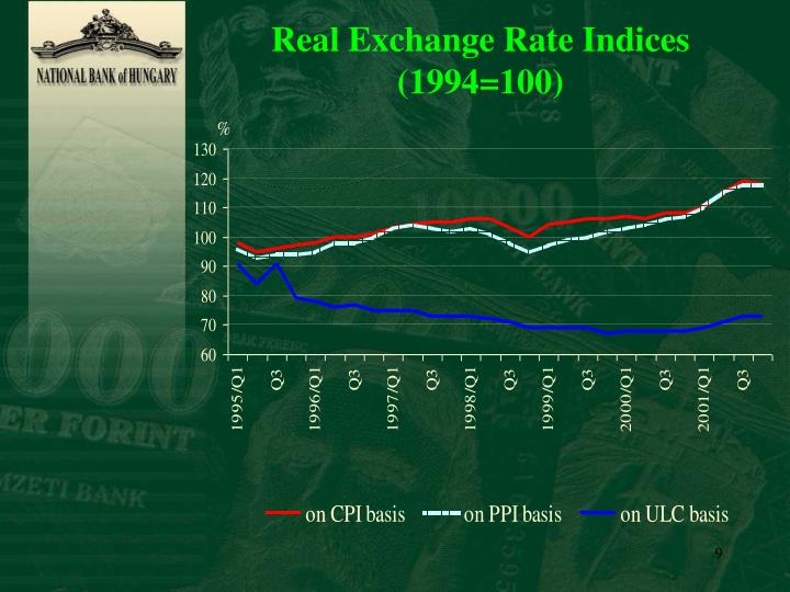 Real Exchange Rate Indices