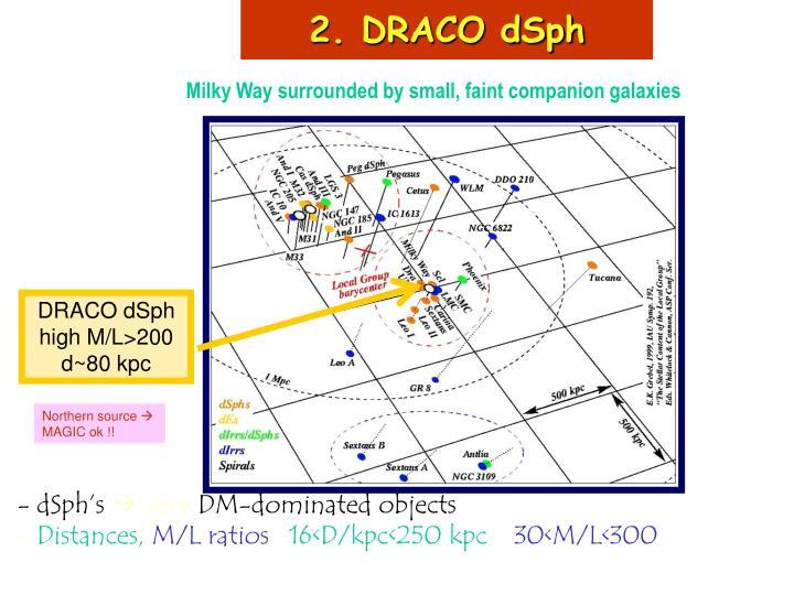 DRACO dSph