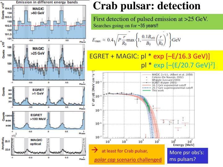 First detection of pulsed emission at >25 GeV.