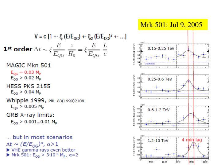 Mrk 501: Jul 9, 2005