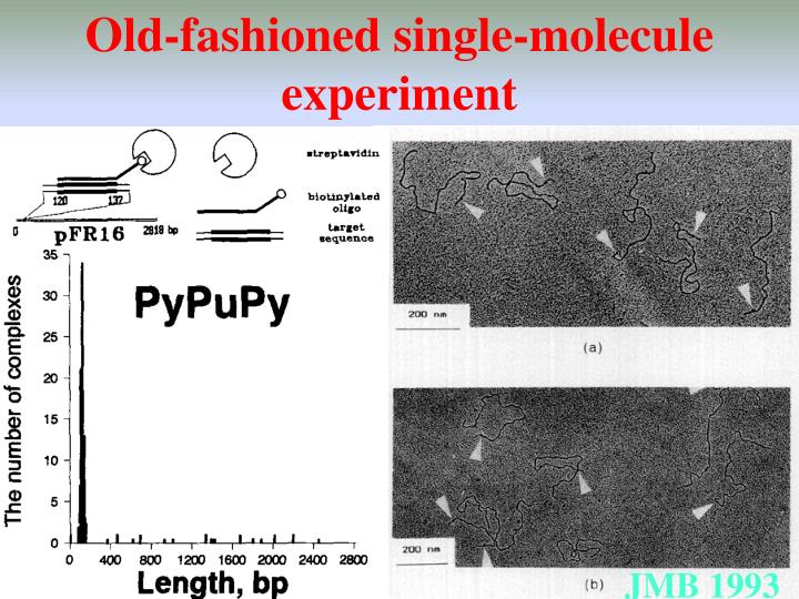 Old-fashioned single-molecule experiment