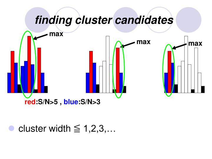 finding cluster candidates