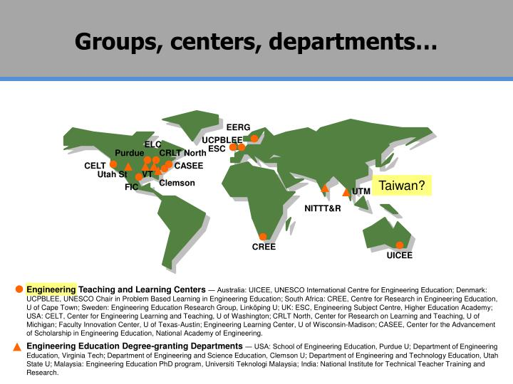 Groups, centers, departments…