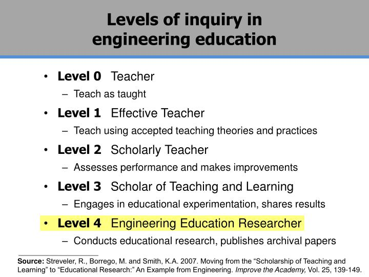 Levels of inquiry in                       engineering education