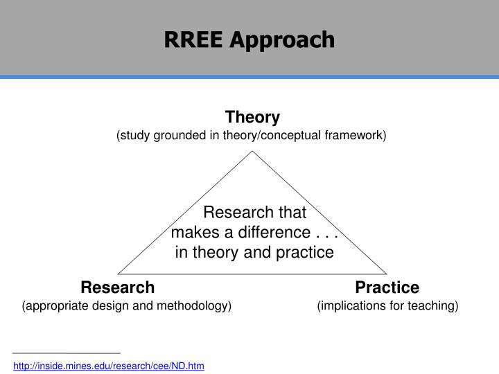RREE Approach