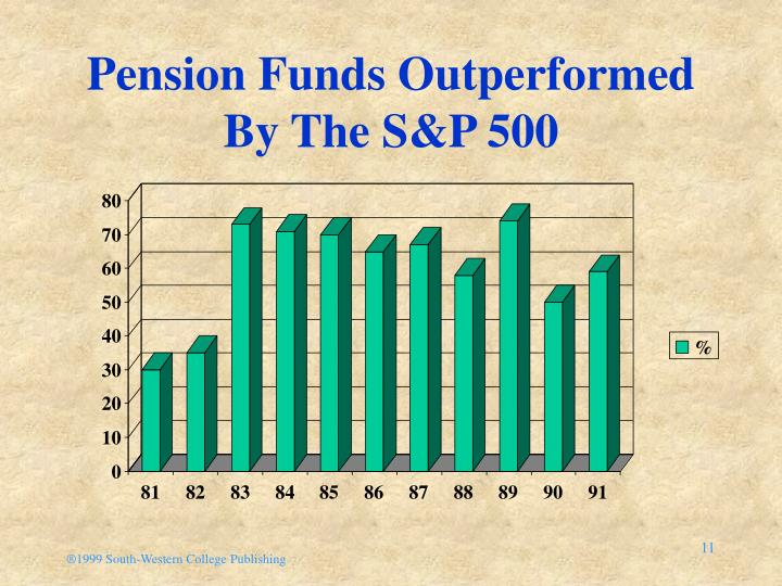 Pension Funds Outperformed By The S&P 500