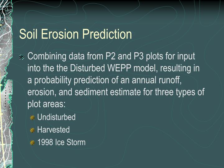 Soil Erosion Prediction