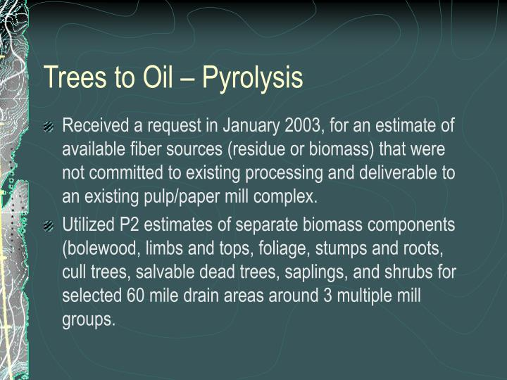 Trees to Oil – Pyrolysis