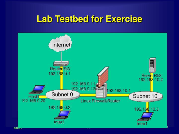 Lab Testbed for Exercise