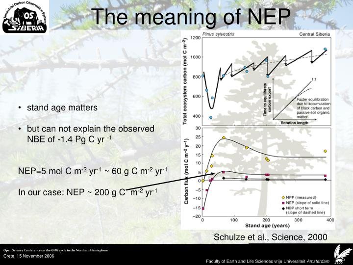 Open Science Conference on the GHG cycle in the Northern Hemisphere