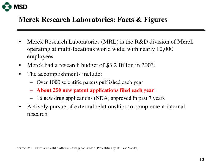 Merck Research Laboratories: Facts & Figures