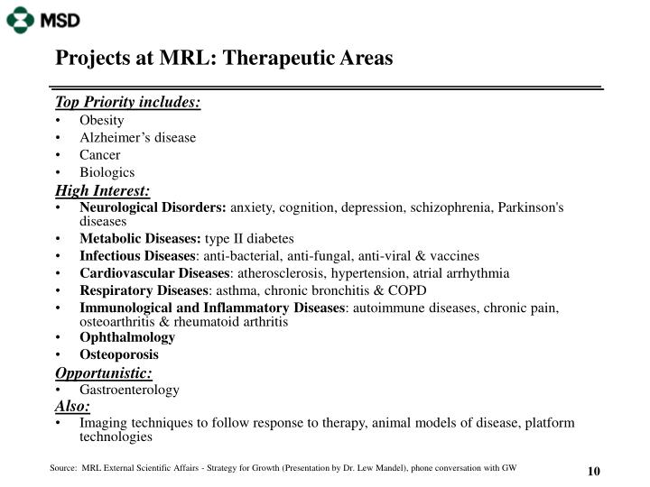 Projects at MRL: Therapeutic Areas
