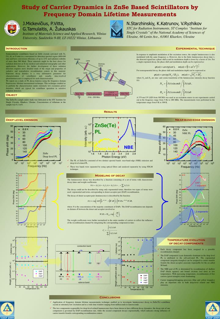 Study of Carrier Dynamics in ZnSe Based Scintillators by