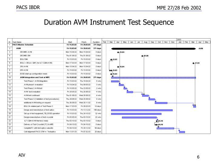 Duration AVM Instrument Test Sequence