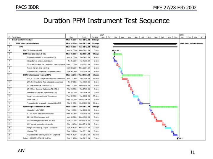 Duration PFM Instrument Test Sequence