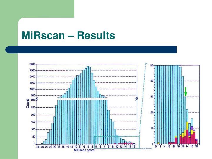 MiRscan – Results