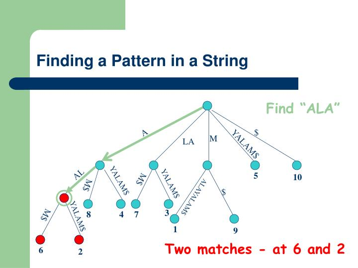Finding a Pattern in a String