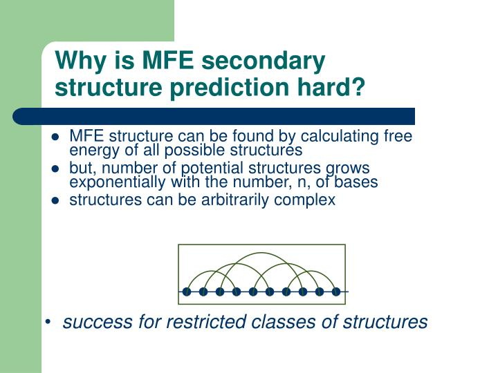 Why is MFE secondary structure prediction hard?