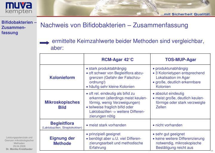 Bifidobakterien – Zusammen-fassung