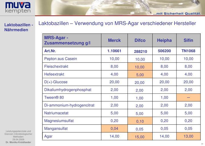 Laktobazillen - Nährmedien