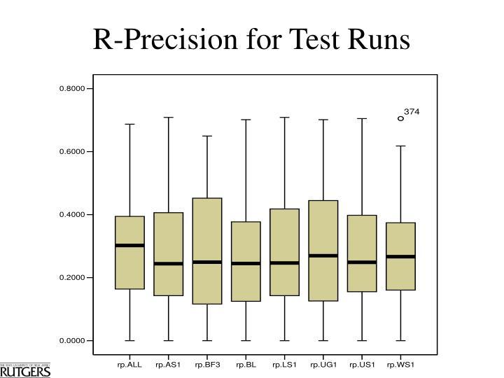 R-Precision for Test Runs