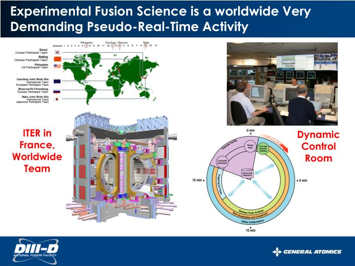 Experimental Fusion Science is a worldwide Very Demanding Pseudo-Real-Time Activity