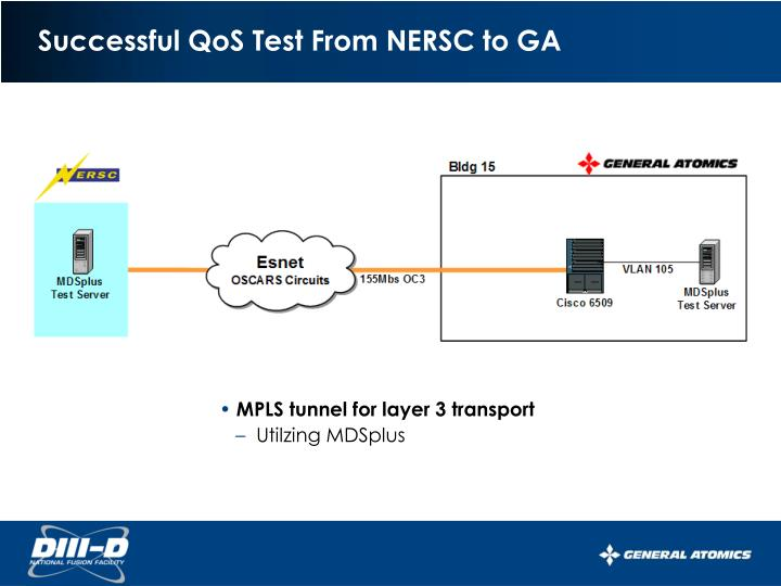 Successful QoS Test From NERSC to GA