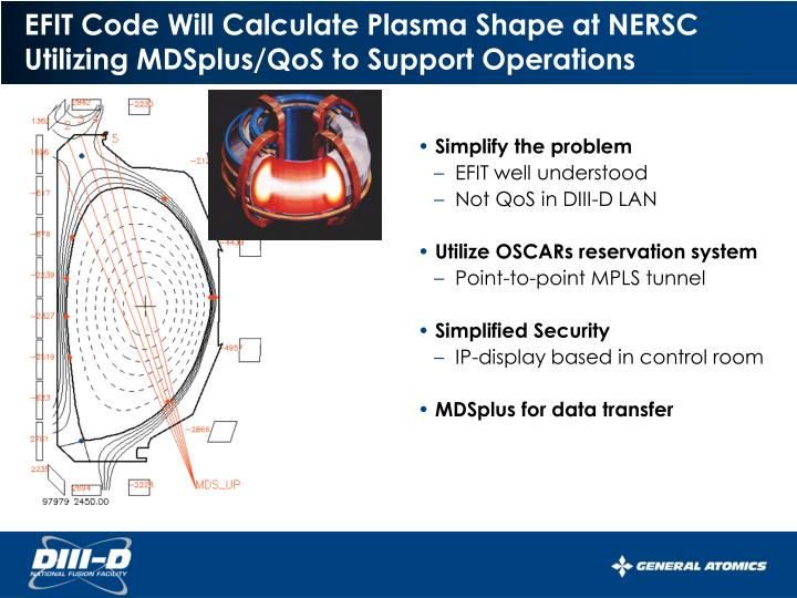 EFIT Code Will Calculate Plasma Shape at NERSC
