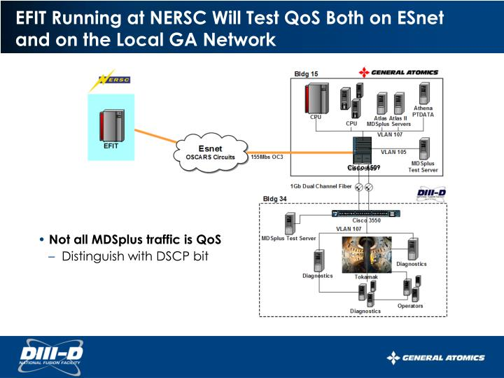 EFIT Running at NERSC Will Test QoS Both on ESnet