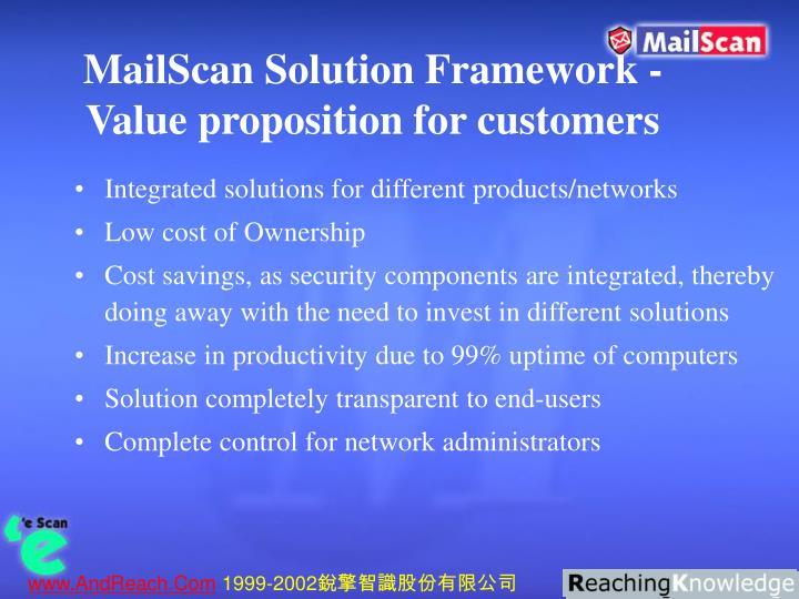 MailScan Solution Framework -
