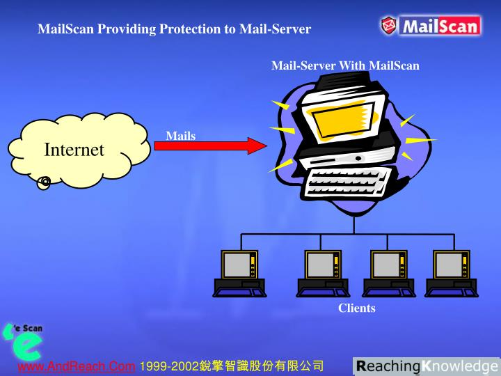 Mail-Server With MailScan