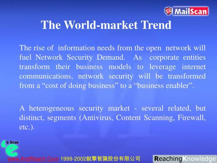 The World-market Trend