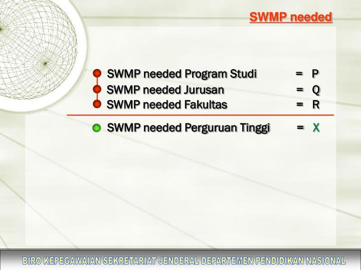 SWMP needed