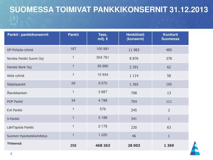 Suomessa toimivat pankkikonsernit 31.12.2013
