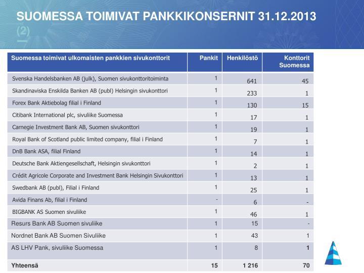 Suomessa toimivat pankkikonsernit