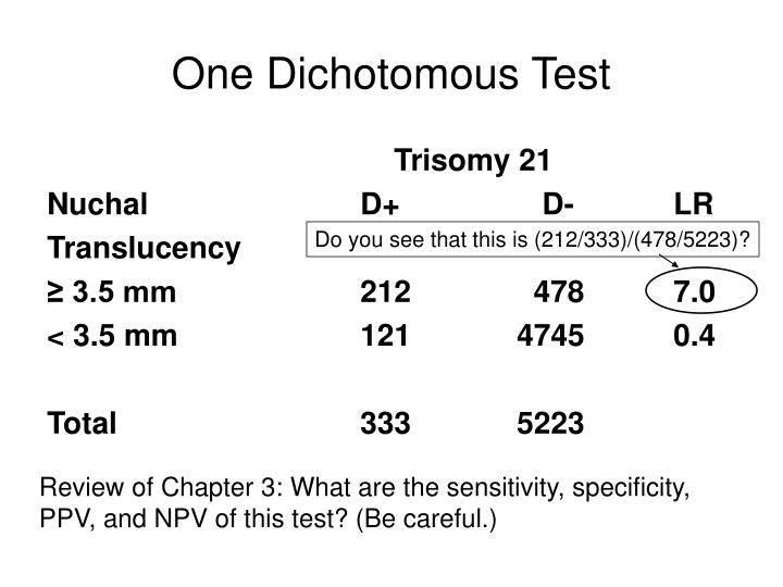 One Dichotomous Test