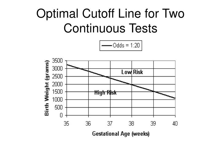 Optimal Cutoff Line for Two Continuous Tests